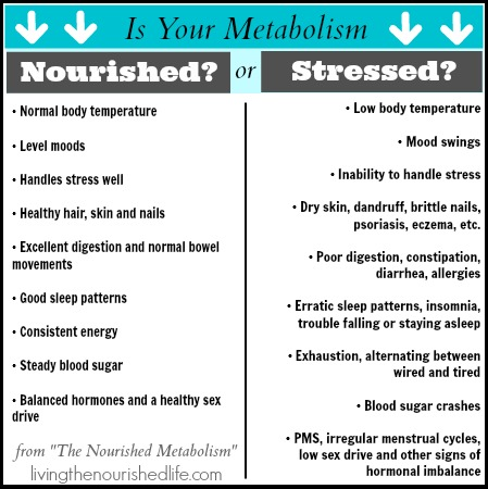 heal-stressed-metabolism